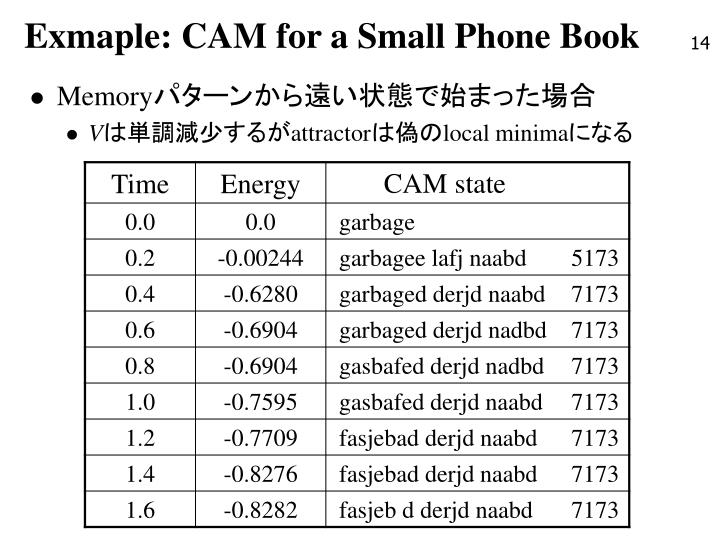 Exmaple: CAM for a Small Phone Book