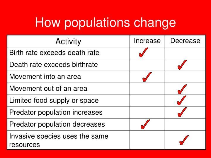 How populations change