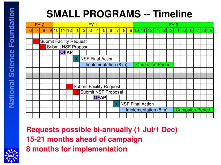 SMALL PROGRAMS -- Timeline