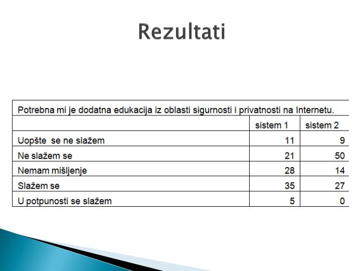 Rezultati
