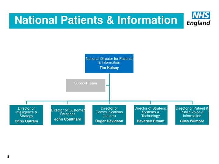 National Patients & Information