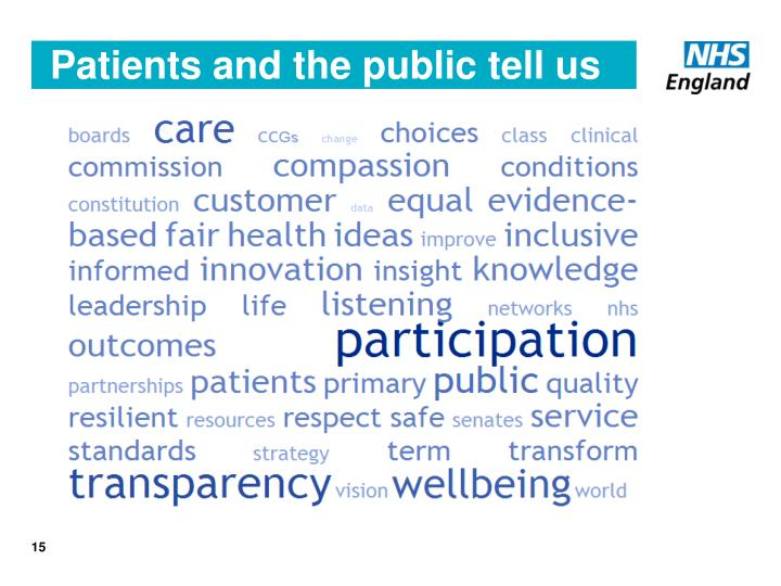 Patients and the public tell us