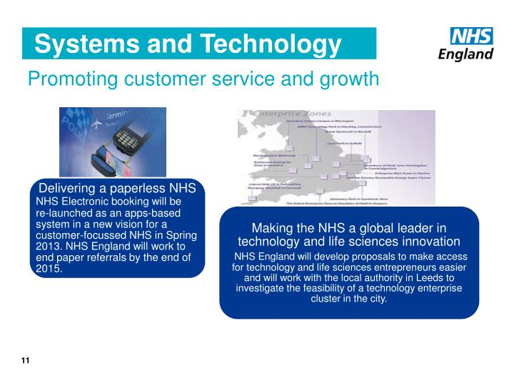 Systems and Technology