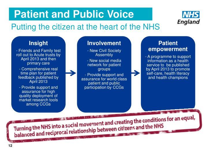 Patient and Public Voice