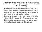 moduladores angulares diagramas de bloques