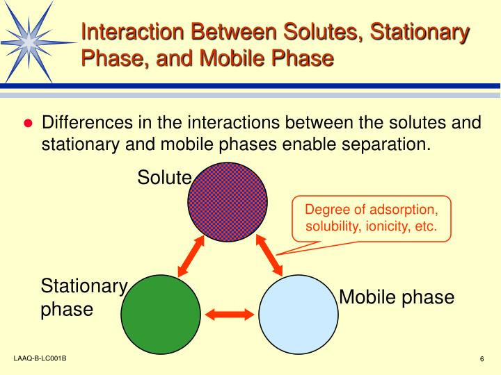 phase separation solutions final