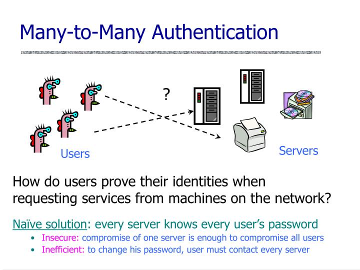 Many to many authentication