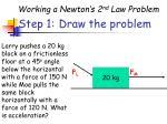 step 1 draw the problem