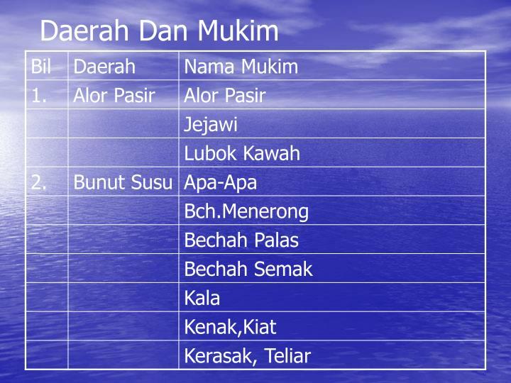 Daerah Dan Mukim