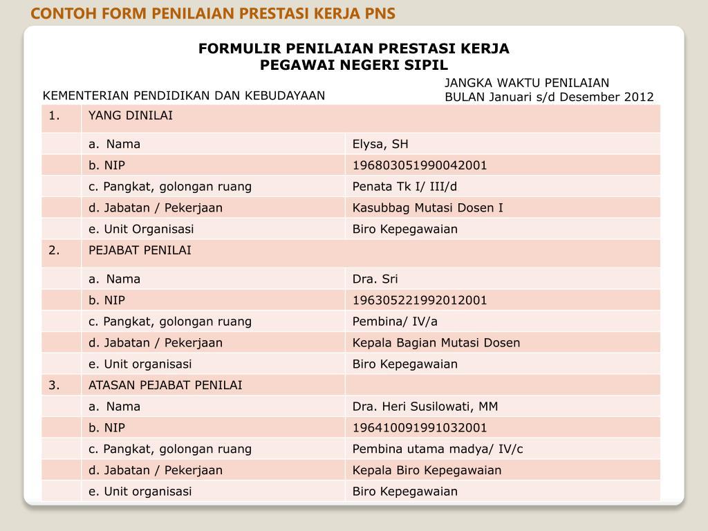 Ppt Penilaian Prestasi Kerja Pegawai Negeri Sipil Pns Powerpoint Presentation Id 4714301