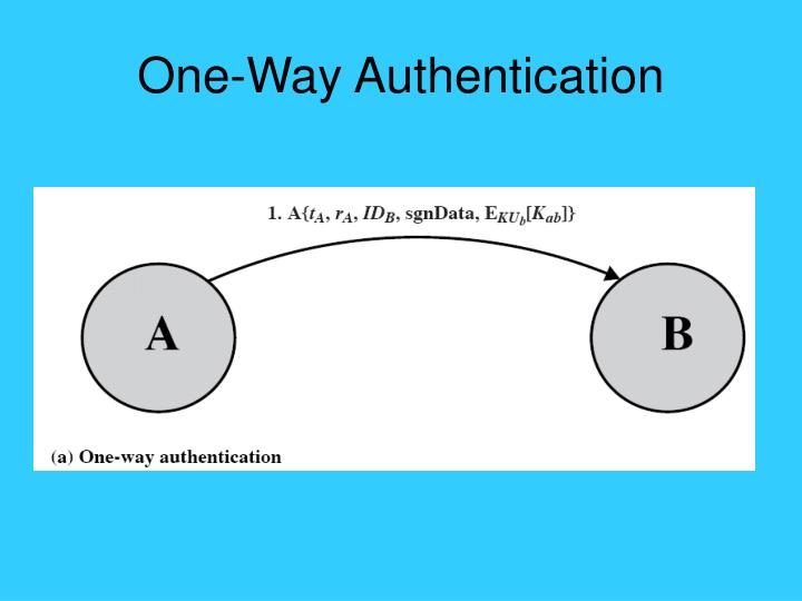 One-Way Authentication