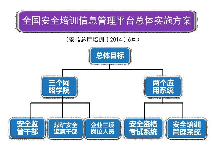 全国安全培训信息管理平台总体实施方案
