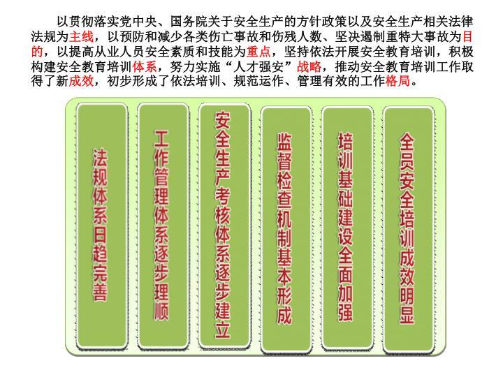 以贯彻落实党中央、国务院关于安全生产的方针政策以及安全生产相关法律法规为