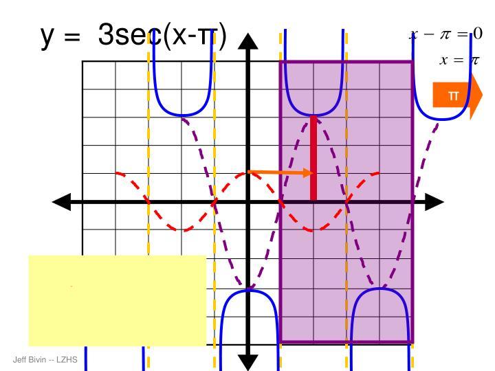 y =  3sec(x-