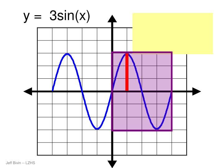 y =  3sin(x)