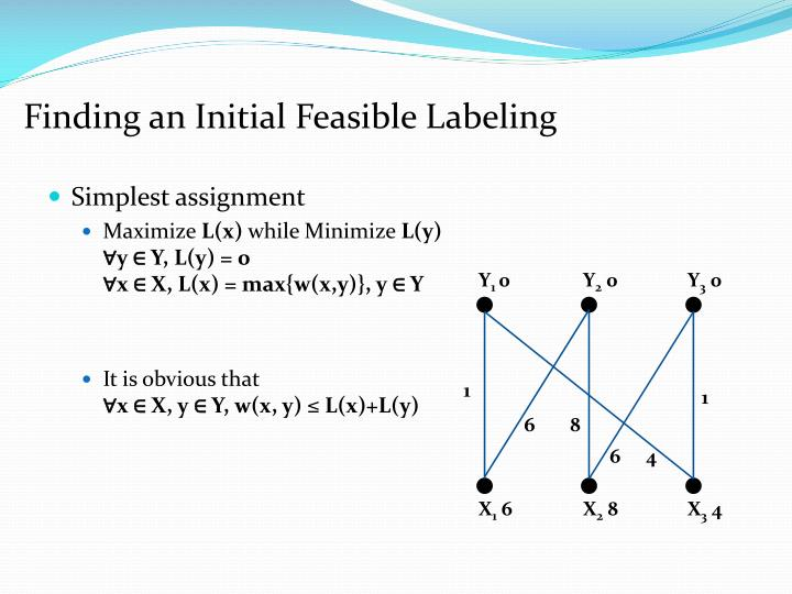 Finding an Initial Feasible Labeling