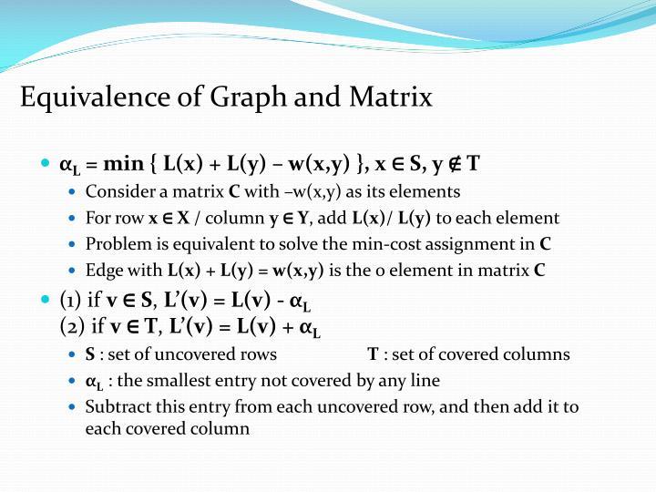 Equivalence of Graph and Matrix