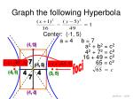 graph the following hyperbola1