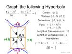 graph the following hyperbola11