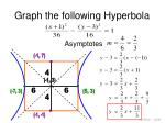 graph the following hyperbola15