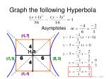 graph the following hyperbola16