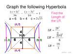 graph the following hyperbola17
