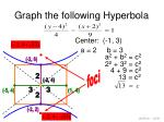 graph the following hyperbola21