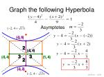 graph the following hyperbola23