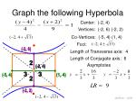 graph the following hyperbola25