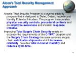 alcon s total security management approach