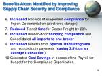benefits alcon identified by improving supply chain security and compliance1