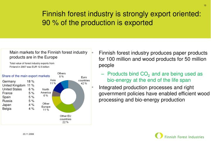 Finnish forest industry is strongly export oriented: 90 % of the production is exported