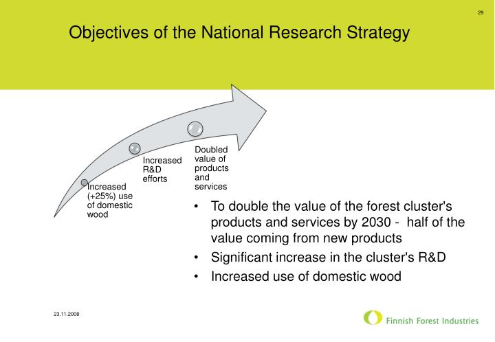 Objectives of the National Research Strategy