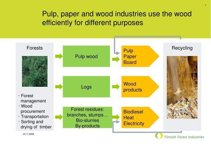 Pulp, paper and wood industries use the wood efficiently for different purposes