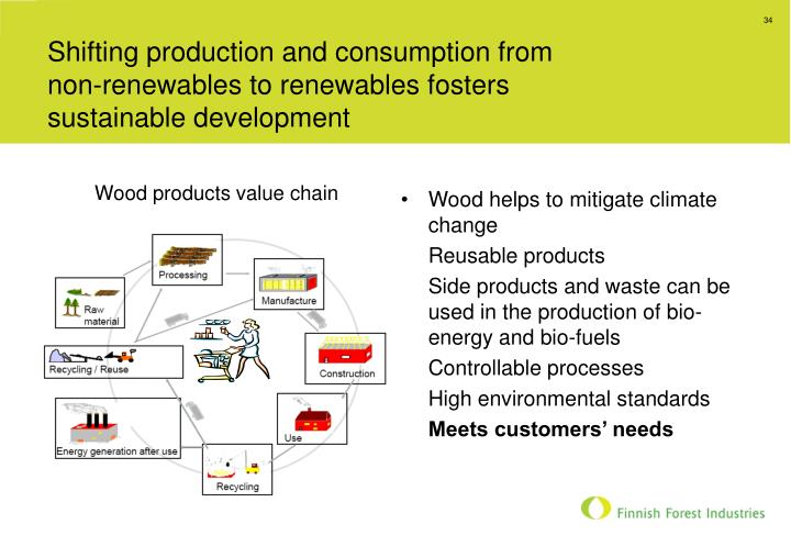 Shifting production and consumption from