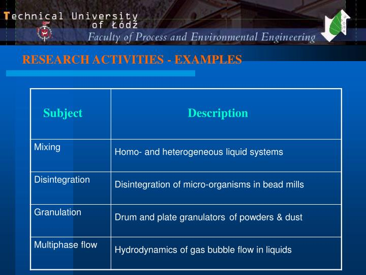 RESEARCH ACTIVITIES - EXAMPLES