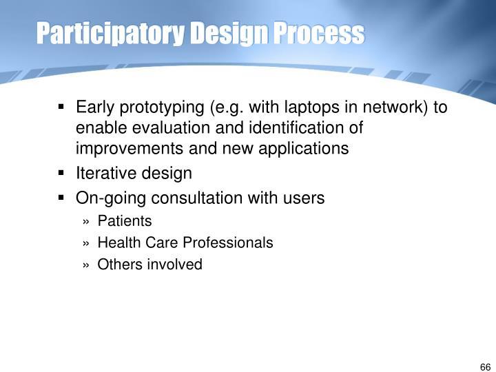 Participatory Design Process