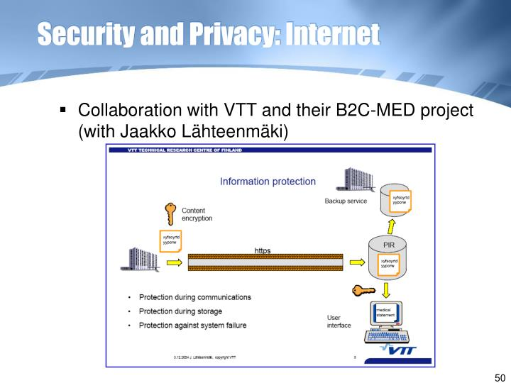 Security and Privacy: Internet