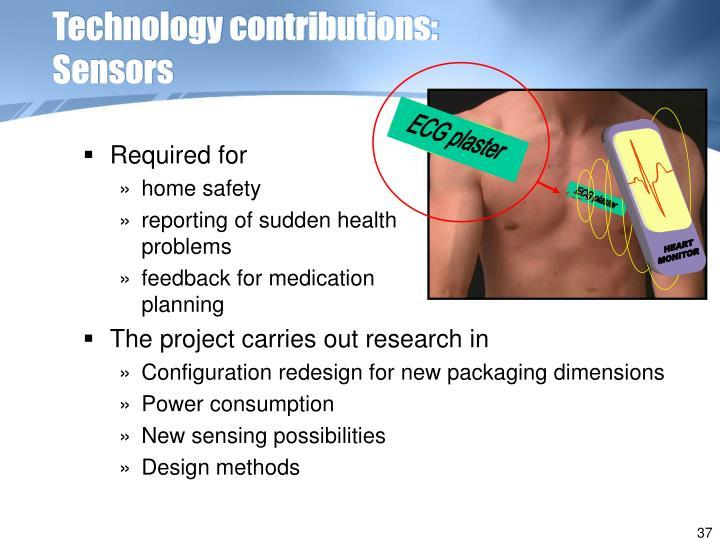 ECG plaster
