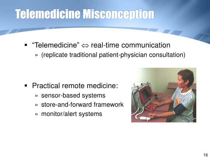 Telemedicine Misconception