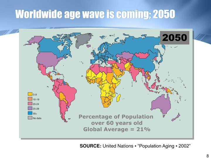 Worldwide age wave is coming; 2050