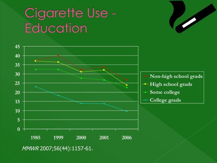 Cigarette Use - Education