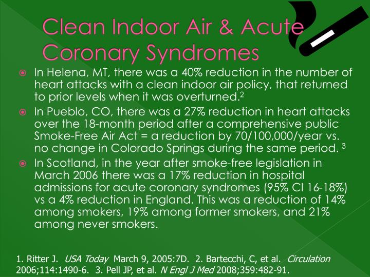 Clean Indoor Air & Acute Coronary Syndromes