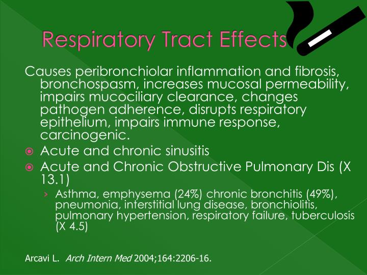 Respiratory Tract Effects