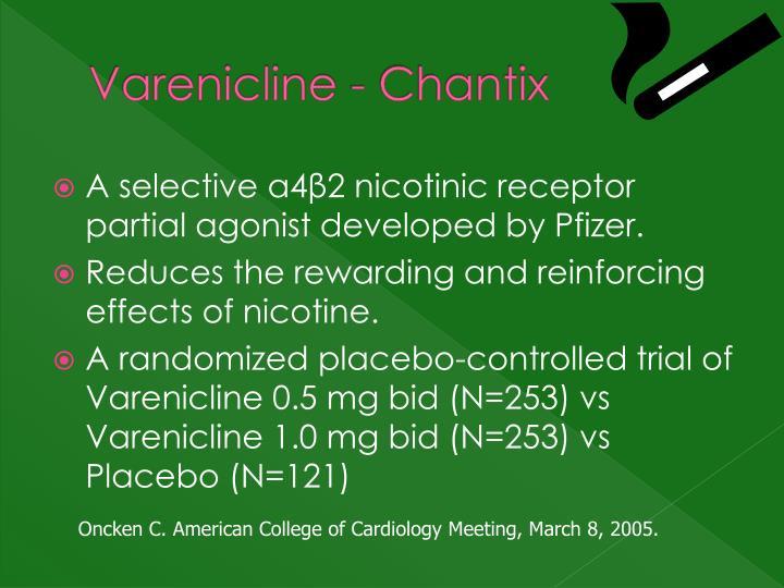 Varenicline - Chantix