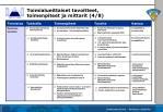 toimialueittaiset tavoitteet toimenpiteet ja mittarit 4 8
