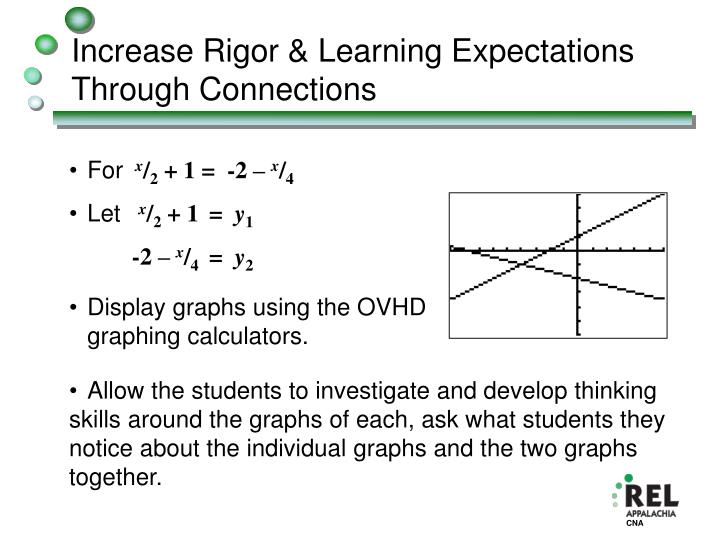 Increase Rigor & Learning Expectations Through Connections
