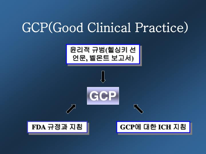 GCP(Good Clinical Practice)