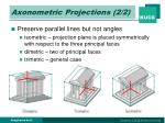 axonometric projections 2 21