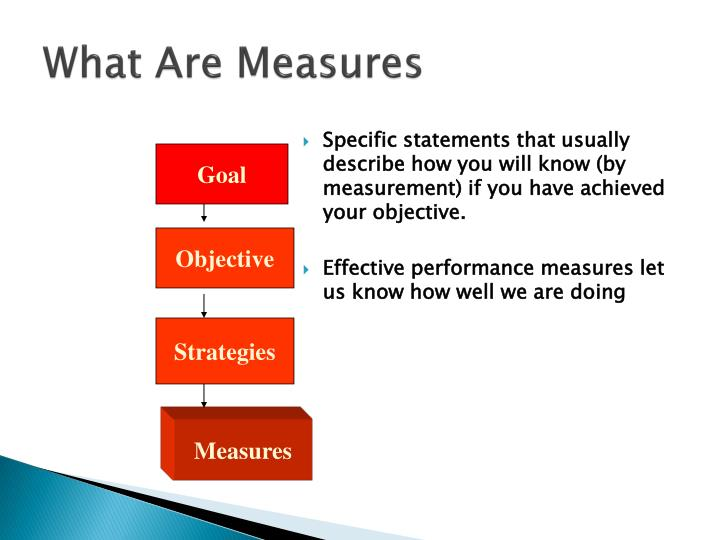 What Are Measures